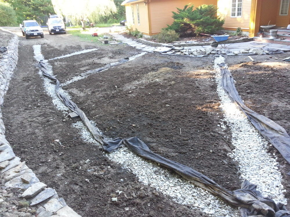 drainage channls