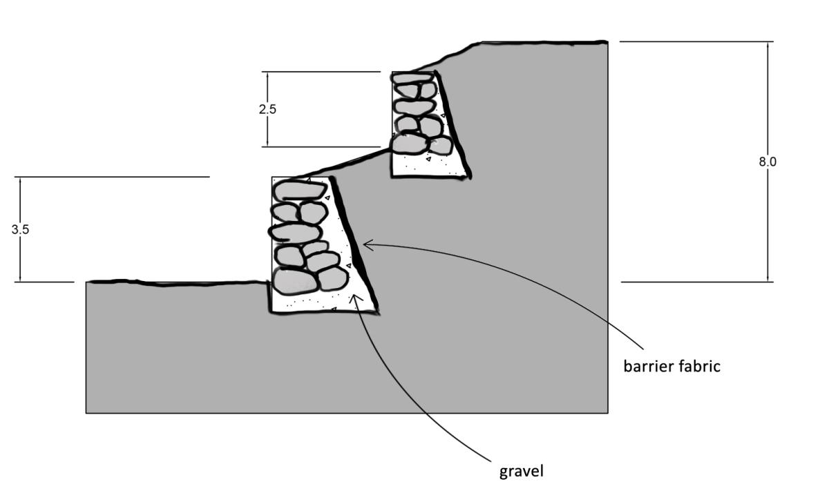Landscape Design - Section